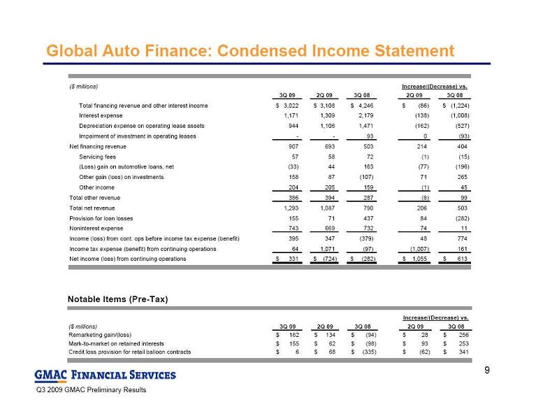 income statement depreciation. Condensed Income Statement