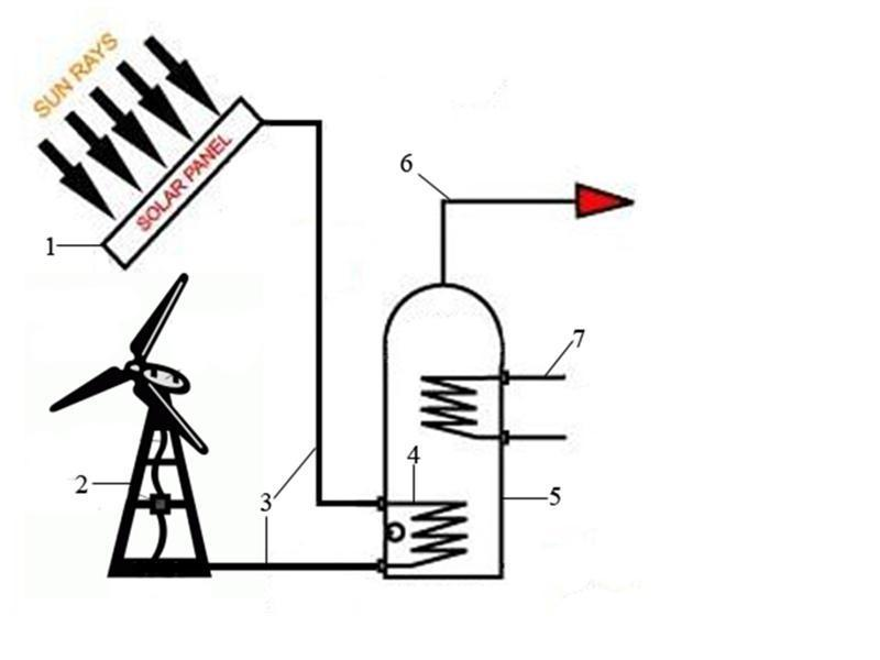 explain how electricity is generated from thermal energy