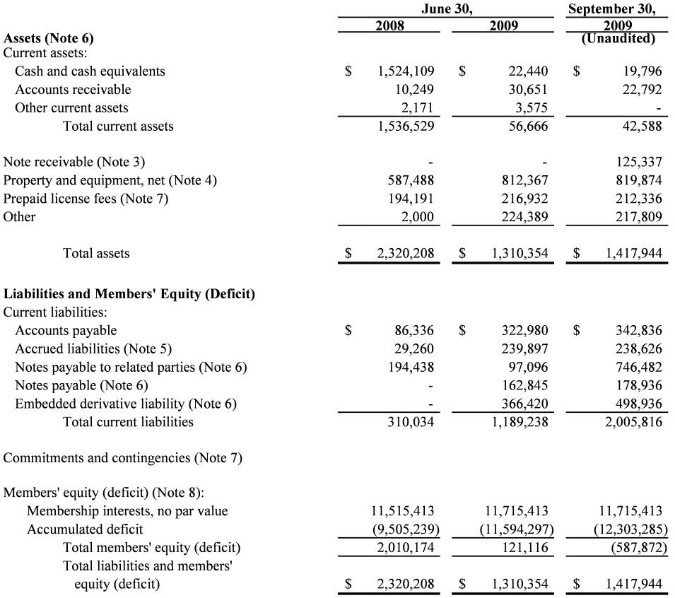 classified balance sheet example