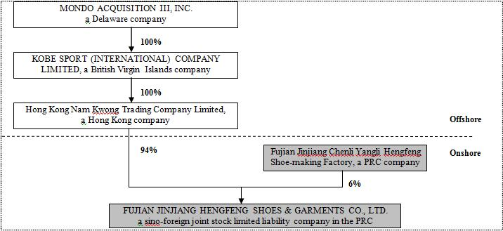 Home images nike company structure nike company structure facebook