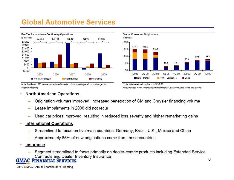 Vehicle service contract penetration not so
