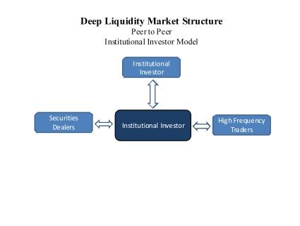 Deep Liquidity, Inc  - FORM S-1 - May 10, 2010