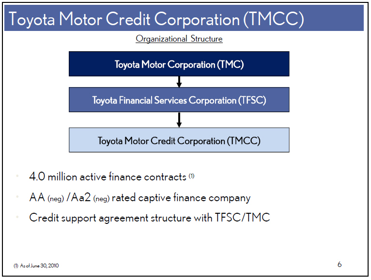 Telephone number of Toyota motor credit.