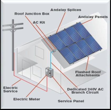 Andalay Solar Inc Form 10 K March 1 2011
