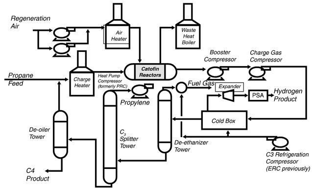 petrologistics lp - form s-1  a