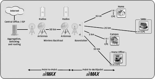 ubiquiti networks  inc  - form s-1  a