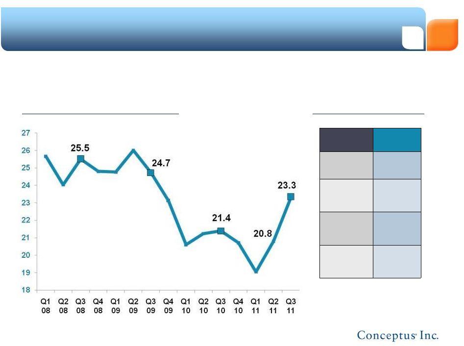Credit Suisse Q2 Earnings