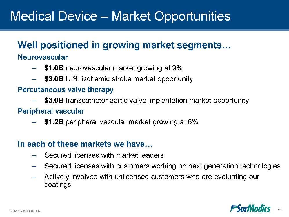 Medical Devices Market Medical Device Market World