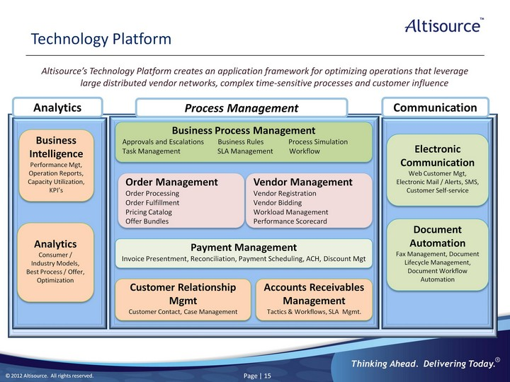 Altisource Portfolio Solutions S.A. - FORM 8-K - EX-99.1 ...