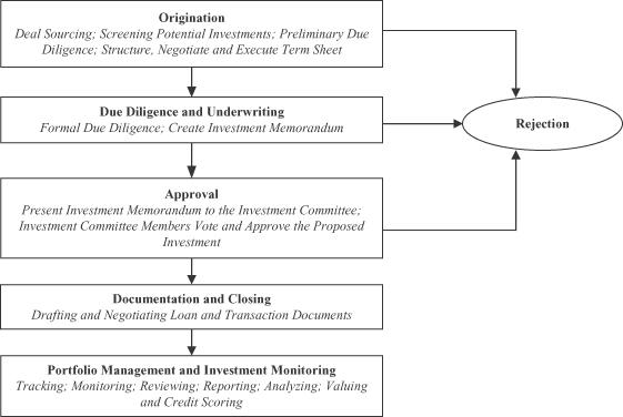 Bain capital and dollarama case study analysis Custom paper