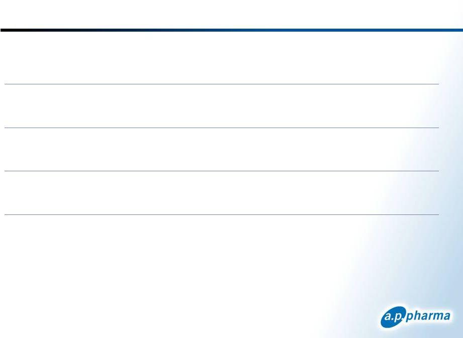 Pfizer employee stock options