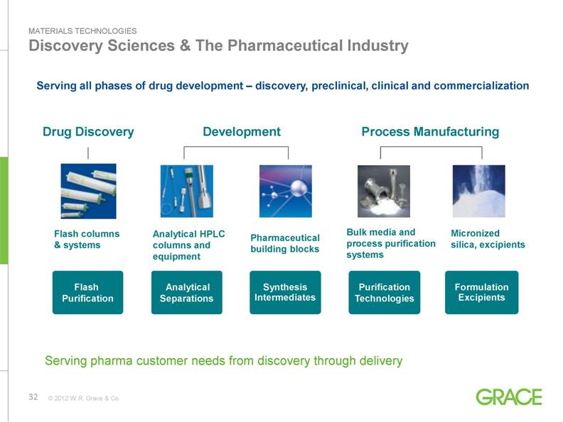 new drug development process pdf