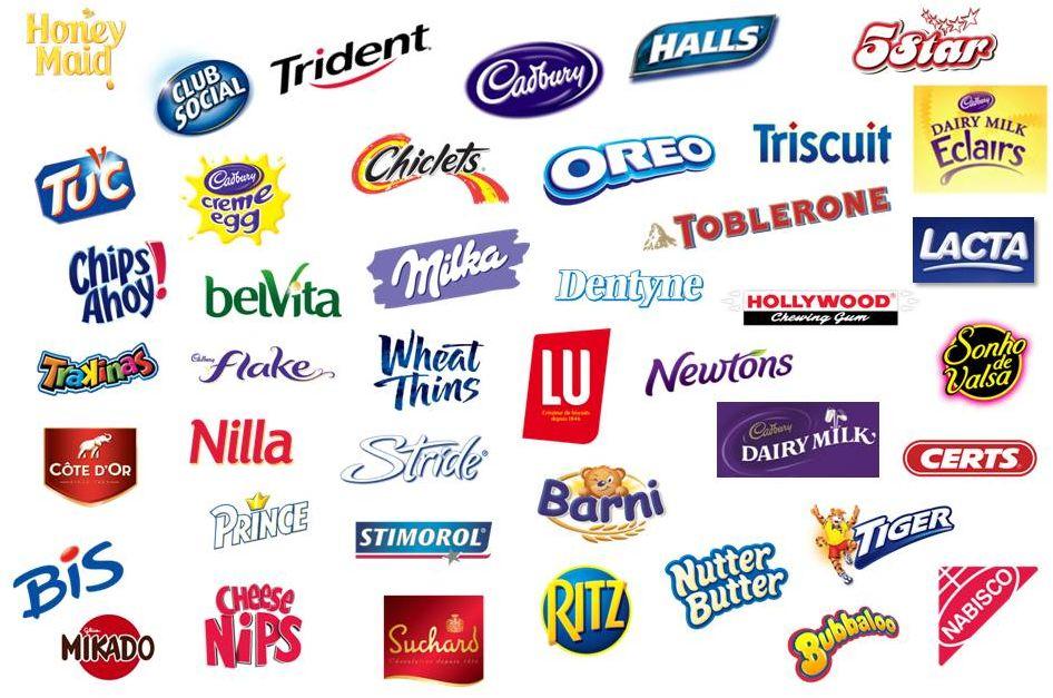 Kraft Foods Market Position