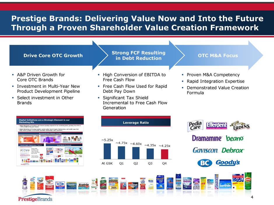 Prestige Consumer Healthcare Inc  - FORM 8-K - EX-99 2