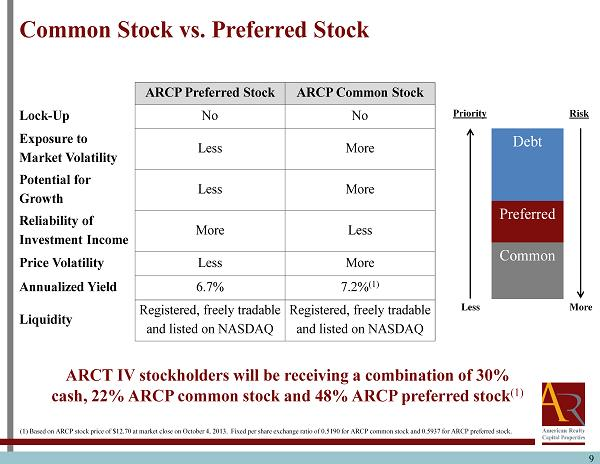 Company Buy-Back and Repurchase of Stock Options and Restricted Stock - Article 5 - blogger.com