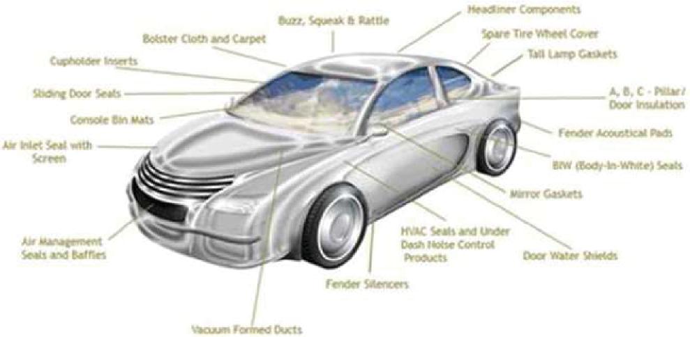 Car Body Parts Names Diagram Images