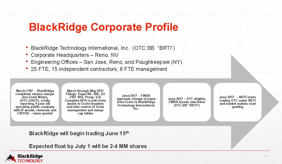 BlackRidge Technology International, Inc  - FORM 8-K - EX-99 1