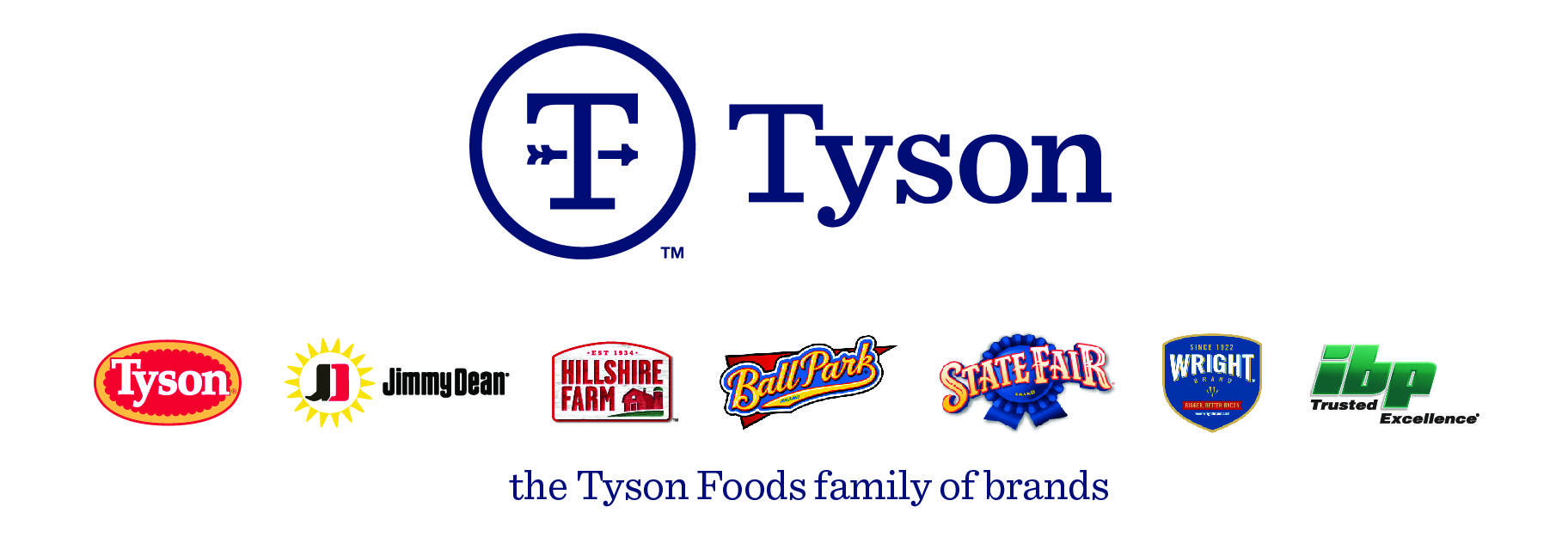 Tyson Foods Inc Form 10 K November 13 2017