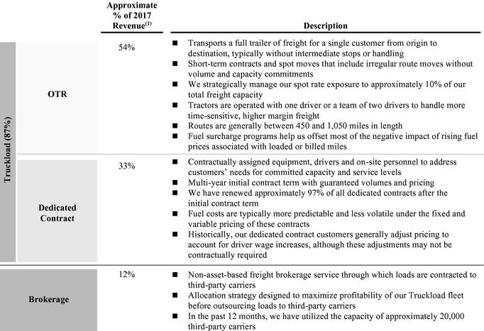US XPRESS ENTERPRISES INC - FORM S-1/A - June 4, 2018
